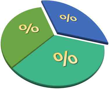 Pie chart 1569175 960 720
